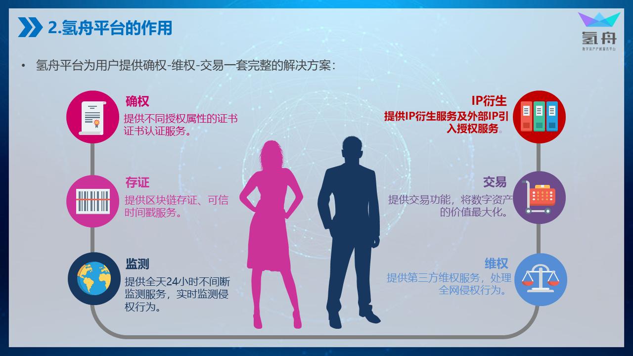 氢舟平台简介-2020新(修改)-2.png