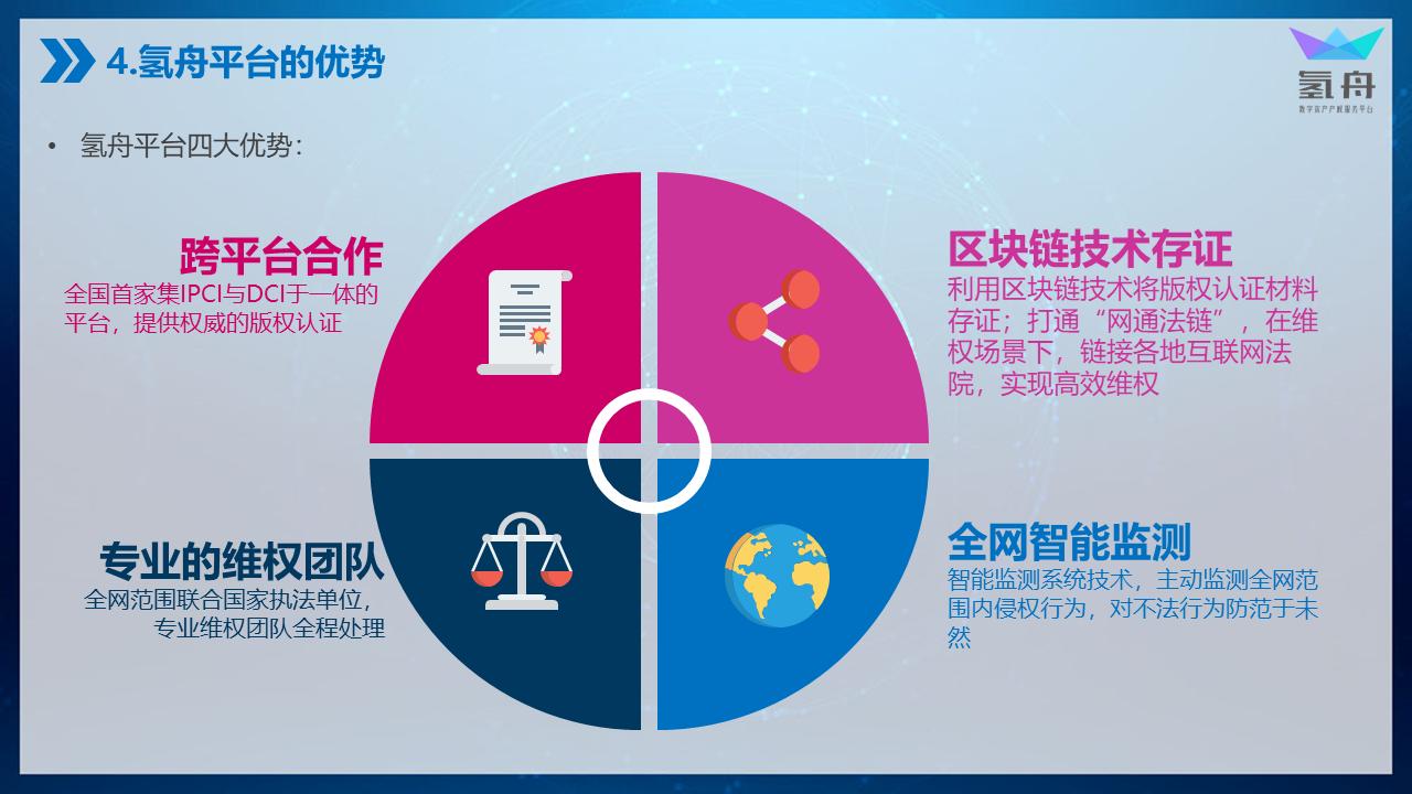 氢舟平台简介-2020新(修改)-4.png
